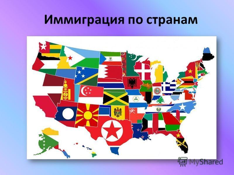 Иммиграция по странам