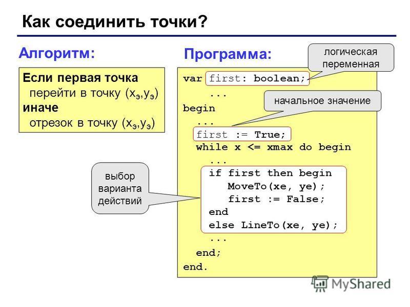 Как соединить точки? Алгоритм: Если первая точка перейти в точку (x э,y э ) иначе отрезок в точку (x э,y э ) Программа: начальное значение выбор варианта действий логическая переменная var first: boolean;... begin... first := True; while x <= xmax do