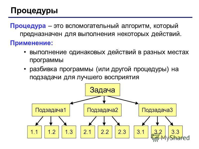 Процедуры Процедура – это вспомогательный алгоритм, который предназначен для выполнения некоторых действий. Применение: выполнение одинаковых действий в разных местах программы разбивка программы (или другой процедуры) на подзадачи для лучшего воспри