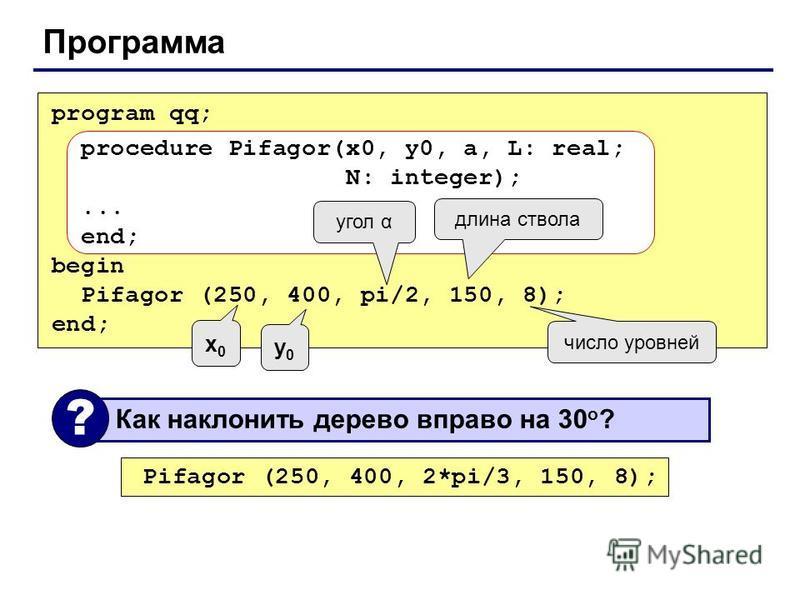 Программа program qq; procedure Pifagor(x0, y0, a, L: real; N: integer);... end; begin Pifagor (250, 400, pi/2, 150, 8); end; угол α длина ствола число уровней x0x0 y0y0 Как наклонить дерево вправо на 30 o ? ? Pifagor (250, 400, 2*pi/3, 150, 8);