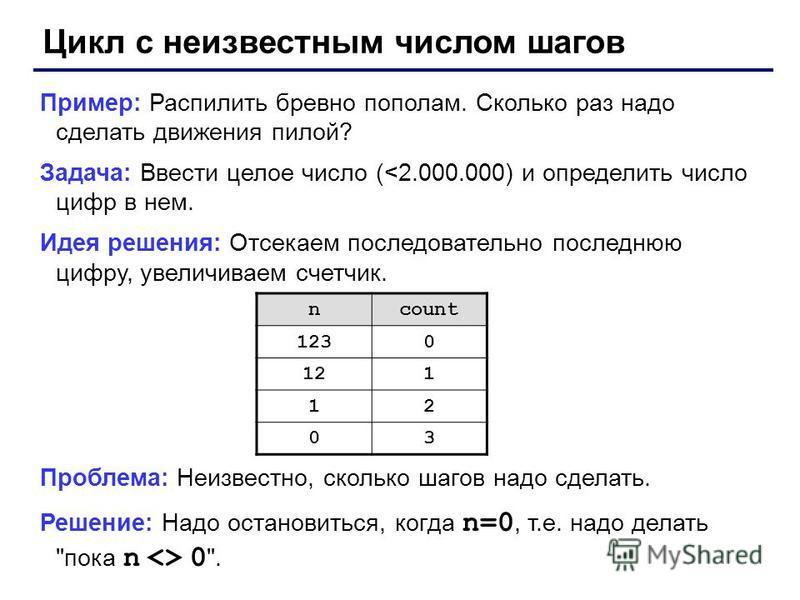 Цикл с неизвестным числом шагов Пример: Распилить бревно пополам. Сколько раз надо сделать движения пилой? Задача: Ввести целое число (<2.000.000) и определить число цифр в нем. Идея решения: Отсекаем последовательно последнюю цифру, увеличиваем счет
