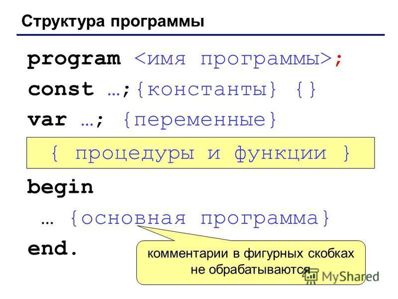 Структура программы program ; const …;{константы} {} var …; {переменные} begin … {основная программа} end. { процедуры и функции } комментарии в фигурных скобках не обрабатываются