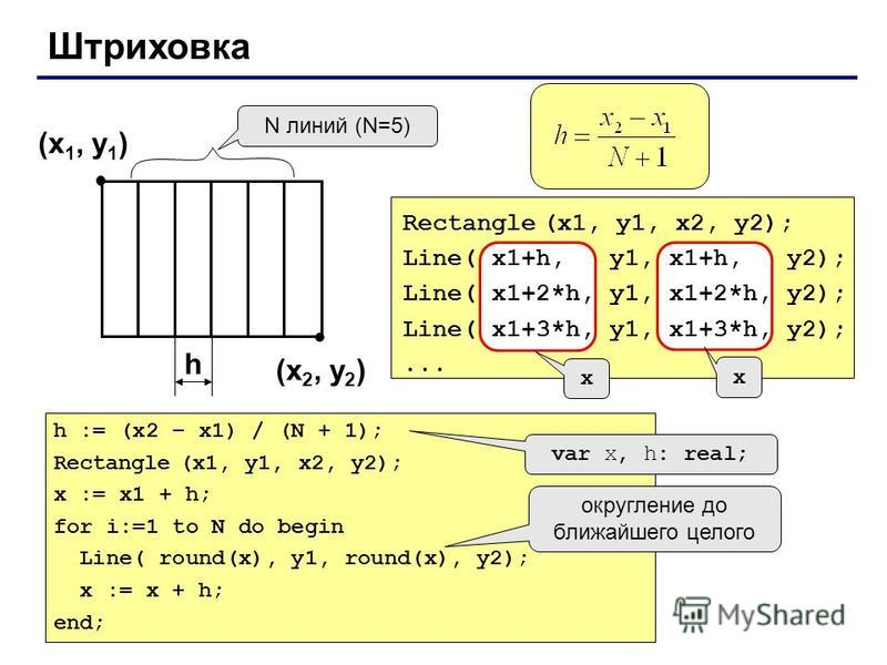 Штриховка (x 1, y 1 ) (x 2, y 2 ) N линий (N=5) h Rectangle (x1, y1, x2, y2); Line( x1+h, y1, x1+h, y2); Line( x1+2*h, y1, x1+2*h, y2); Line( x1+3*h, y1, x1+3*h, y2);... h := (x2 – x1) / (N + 1); Rectangle (x1, y1, x2, y2); x := x1 + h; for i:=1 to N