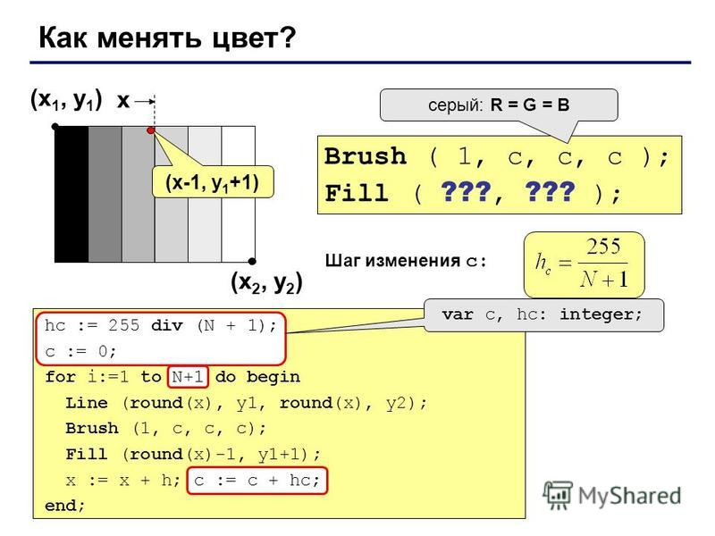Как менять цвет? (x 1, y 1 ) (x 2, y 2 ) Brush ( 1, c, c, c ); Fill ( ???, ??? ); серый: R = G = B Шаг изменения c: x (x-1, y 1 +1) var c, hc: integer; hc := 255 div (N + 1); c := 0; for i:=1 to N+1 do begin Line (round(x), y1, round(x), y2); Brush (
