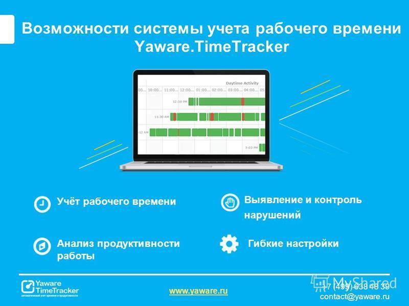+7 (499) 638 48 39 contact@yaware.ru www.yaware.ru Возможности системы учета рабочего времени Yaware.TimeTracker Учёт рабочего времени Выявление и контроль нарушений Анализ продуктивности работы Гибкие настройки