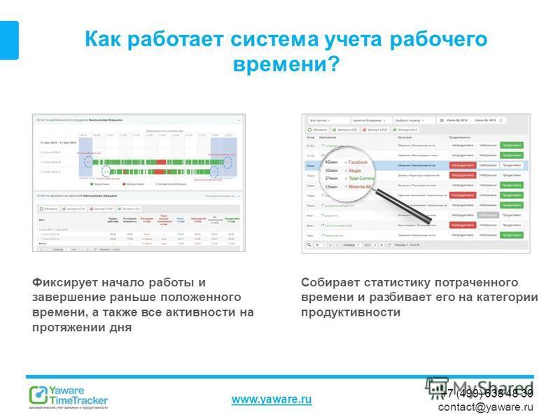 +7 (499) 638 48 39 contact@yaware.ru www.yaware.ru Как работает система учета рабочего времени? Собирает статистику потраченного времени и разбивает его на категории продуктивности Фиксирует начало работы и завершение раньше положенного времени, а та