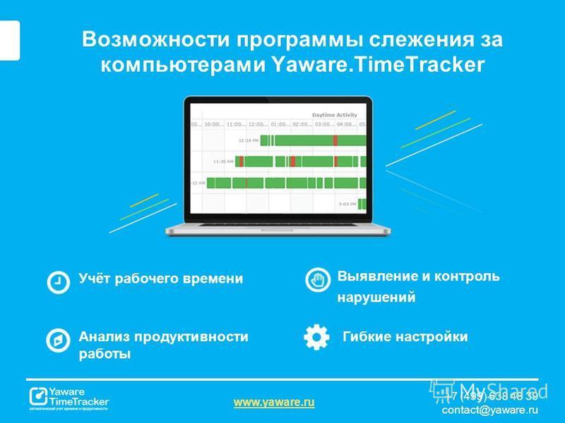 +7 (499) 638 48 39 contact@yaware.ru www.yaware.ru Возможности программы слежения за компьютерами Yaware.TimeTracker Учёт рабочего времени Выявление и контроль нарушений Анализ продуктивности работы Гибкие настройки