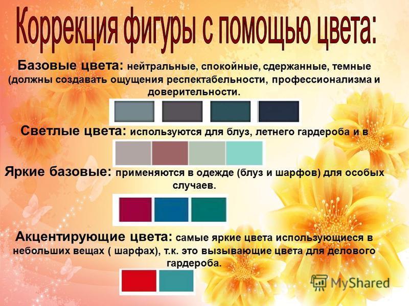 Базовые цвета: нейтральные, спокойные, сдержанные, темные (должны создавать ощущения респектабельности, профессионализма и доверительности. Светлые цвета: используются для блуз, летнего гардероба и в вечерней одежде. Яркие базовые: применяются в одеж
