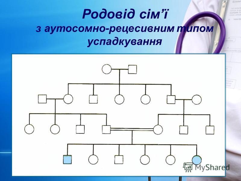 Родовід сімї з аутосомно-рецесивним типом успадкування