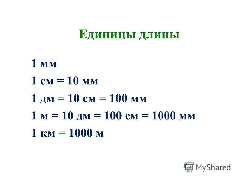 Единицы длины 1 мм 1 см = 10 мм 1 дм = 10 см = 100 мм 1 м = 10 дм = 100 см = 1000 мм 1 км = 1000 м