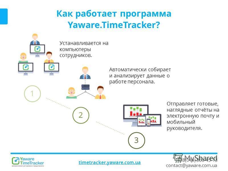 +38(044) 360-45-13 contact@yaware.com.ua timetracker.yaware.com.ua Как работает программа Yaware.TimeTracker? Устанавливается на компьютеры сотрудников. Автоматически собирает и анализирует данные о работе персонала. Отправляет готовые, наглядные отч