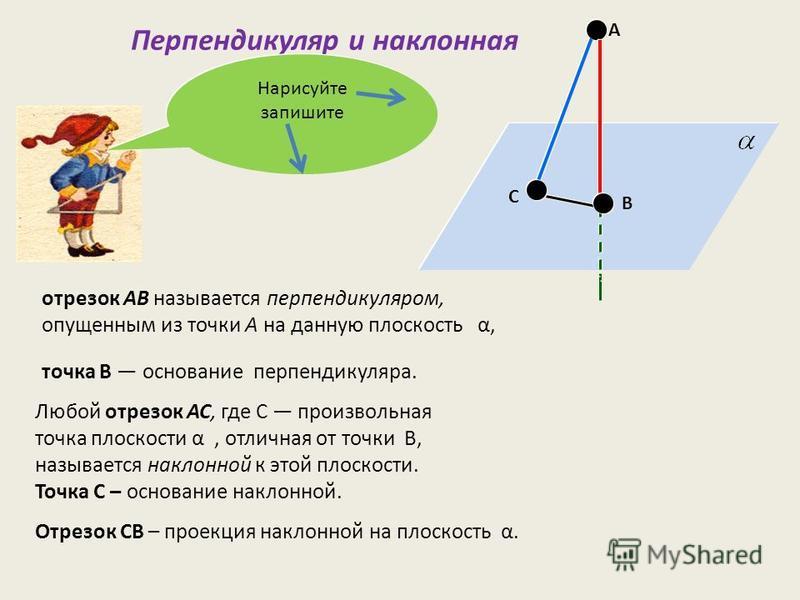 А B С отрезок АB называется перпендикуляром, опущенным из точки А на данную плоскость α, точка B основание перпендикуляра. Любой отрезок АС, где С произвольная точка плоскости α, отличная от точки B, называется наклонной к этой плоскости. Точка С – о