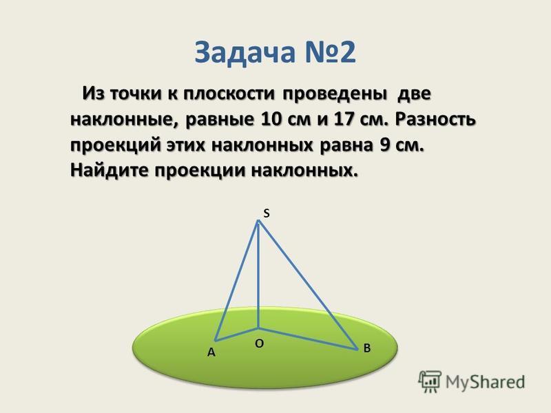 Задача 2 Из точки к плоскости проведены две наклонные, равные 10 см и 17 см. Разность проекций этих наклонных равна 9 см. Найдите проекции наклонных. Из точки к плоскости проведены две наклонные, равные 10 см и 17 см. Разность проекций этих наклонных