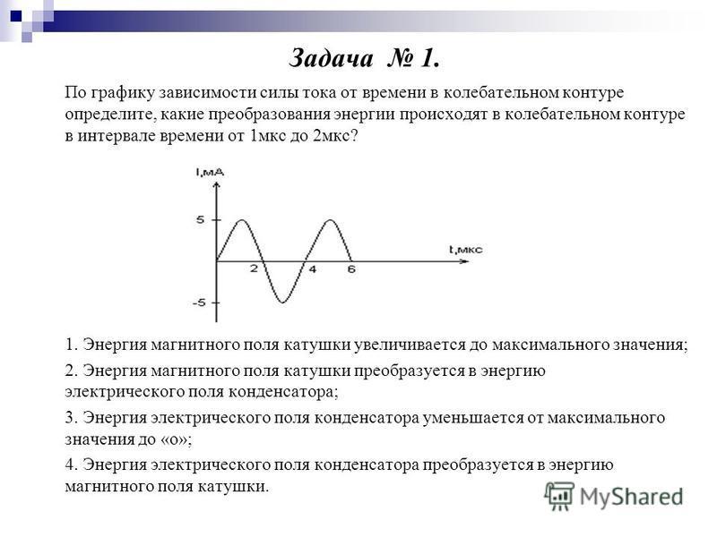 По графику зависимости силы тока от времени в колебательном контуре определите, какие преобразования энергии происходят в колебательном контуре в интервале времени от 1 мкс до 2 мкс? 1. Энергия магнитного поля катушки увеличивается до максимального з