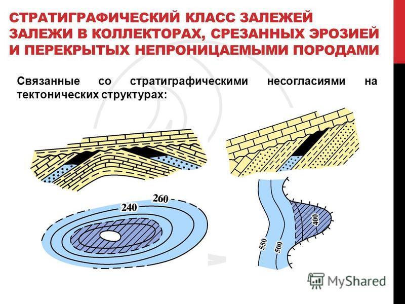 СТРАТИГРАФИЧЕСКИЙ КЛАСС ЗАЛЕЖЕЙ ЗАЛЕЖИ В КОЛЛЕКТОРАХ, СРЕЗАННЫХ ЭРОЗИЕЙ И ПЕРЕКРЫТЫХ НЕПРОНИЦАЕМЫМИ ПОРОДАМИ Связанные со стратиграфическими несогласиями на тектонических структурах: