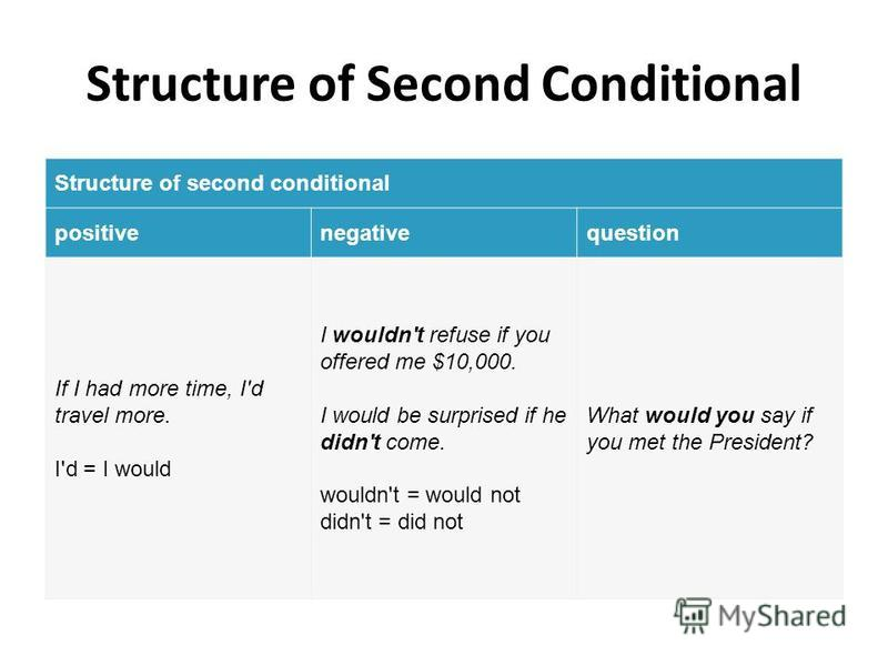 Structure of Second Conditional Structure of second conditional positivenegativequestion If I had more time, I'd travel more. I'd = I would I wouldn't refuse if you offered me $10,000. I would be surprised if he didn't come. wouldn't = would not didn