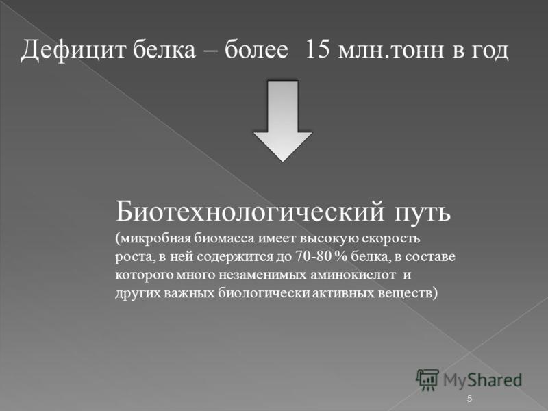 Дефицит белка – более 15 млн.тонн в год Биотехнологический путь (микробная биомасса имеет высокую скорость роста, в ней содержится до 70-80 % белка, в составе которого много незаменимых аминокислот и других важных биологически активных веществ) 5