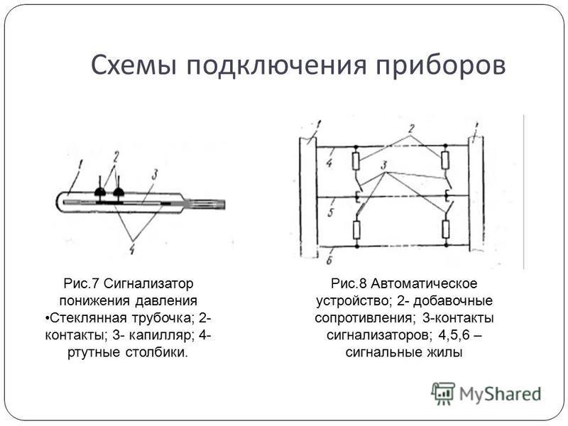 Схемы подключения приборов Рис.7 Сигнализатор понижения давления Стеклянная трубочка; 2- контакты; 3- капилляр; 4- ртутные столбики. Рис.8 Автоматическое устройство; 2- добавочные сопротивления; 3-контакты сигнализаторов; 4,5,6 – сигнальные жилы