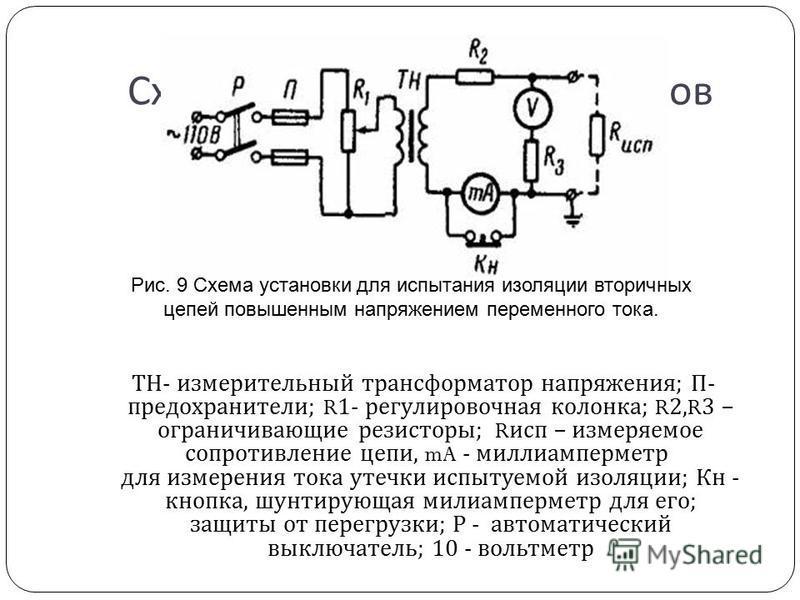 Схемы подключения приборов ТН - измерительный трансформатор напряжения ; П - предохранители ; R1- регулировочная колонка ; R2,R3 – ограничивающие резисторы ; R исп – измеряемое сопротивление цепи, mA - миллиамперметр для измерения тока утечки испытуе