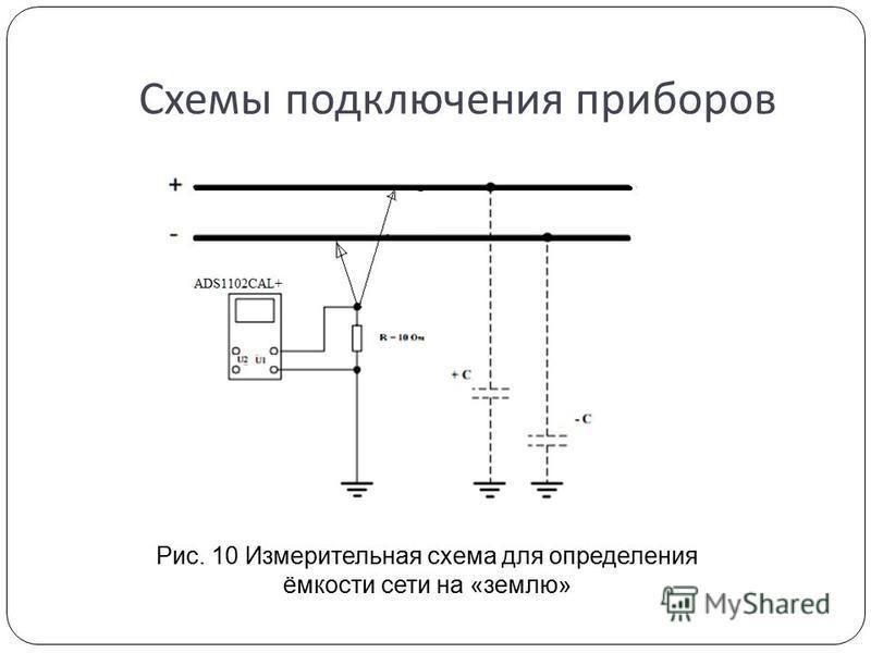 Схемы подключения приборов Рис. 10 Измерительная схема для определения ёмкости сети на «землю»