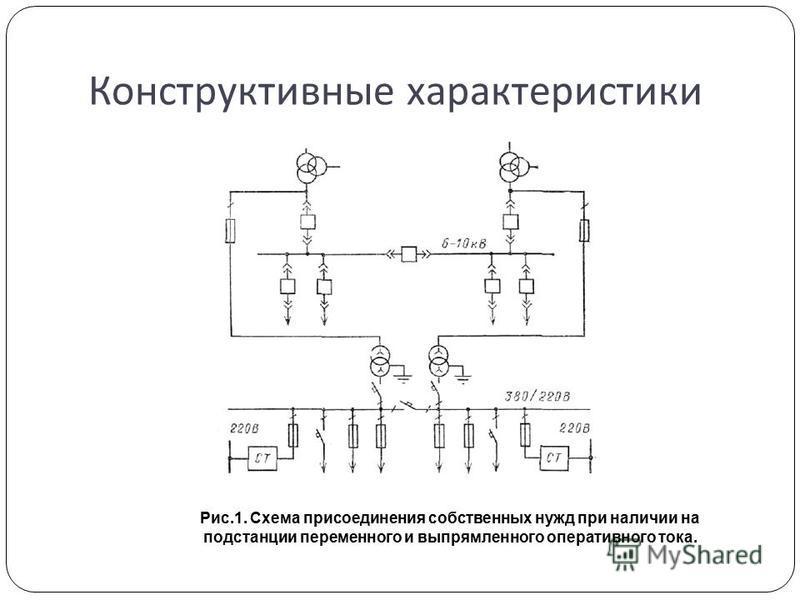Конструктивные характеристики Рис.1. Схема присоединения собственных нужд при наличии на подстанции переменного и выпрямленного оперативного тока.