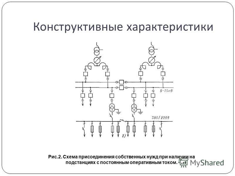 Конструктивные характеристики Рис.2. Схема присоединения собственных нужд при наличии на подстанциях с постоянным оперативным током.