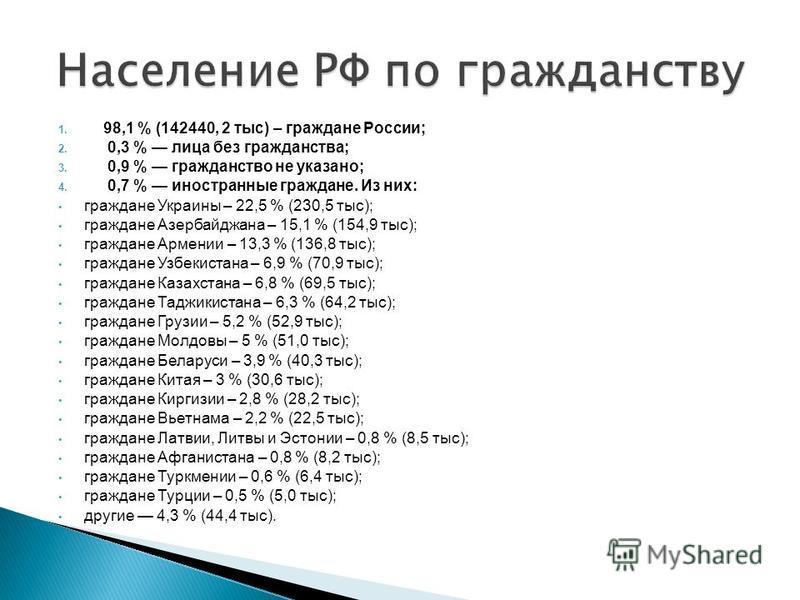 1. 98,1 % (142440, 2 тыс) – граждане России; 2. 0,3 % лица без гражданства; 3. 0,9 % гражданство не указано; 4. 0,7 % иностранные граждане. Из них: граждане Украины – 22,5 % (230,5 тыс); граждане Азербайджана – 15,1 % (154,9 тыс); граждане Армении –