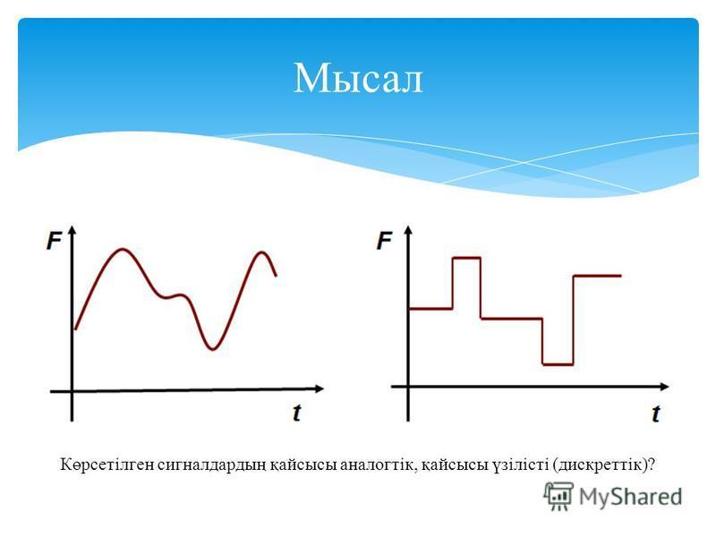 Мысал Көрсетілген сигналдардың қайсысы аналогтік, қайсысы үзілісті (дискреттік)?