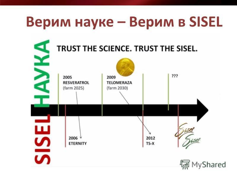 Верим науке – Верим в SISEL