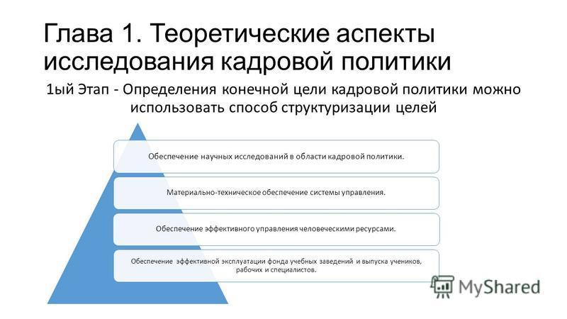 Глава 1. Теоретические аспекты исследования кадровой политики 1 ый Этап - Определения конечной цели кадровой политики можно использовать способ структуризации целей Обеспечение научных исследований в области кадровой политики. Материально-техническое