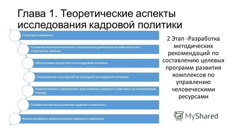 Глава 1. Теоретические аспекты исследования кадровой политики 2 Этап -Разработка методических рекомендаций по составлению целевых программ развития комплексов по управлению человеческими ресурсами Структура комплекса. Основные показатели оценки и пла