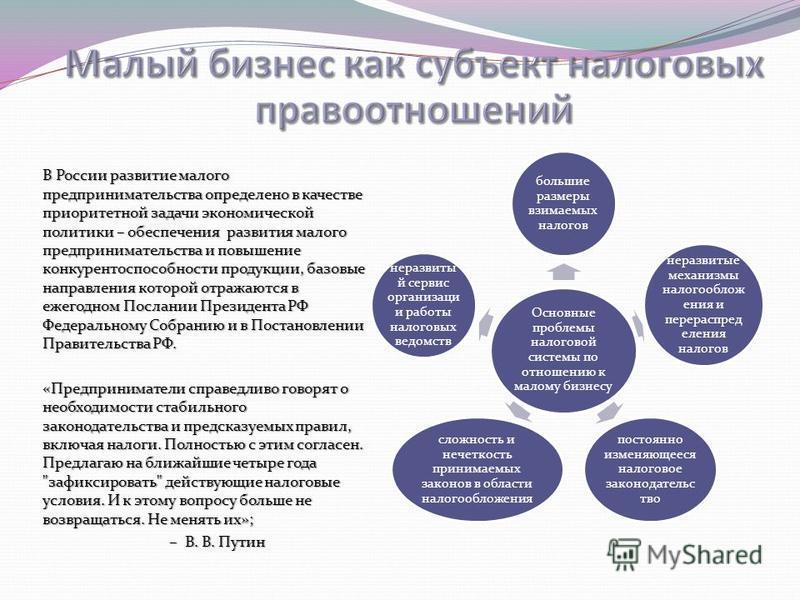 В России развитие малого предпринимательства определено в качестве приоритетной задачи экономической политики – обеспечения развития малого предпринимательства и повышение конкурентоспособности продукции, базовые направления которой отражаются в ежег