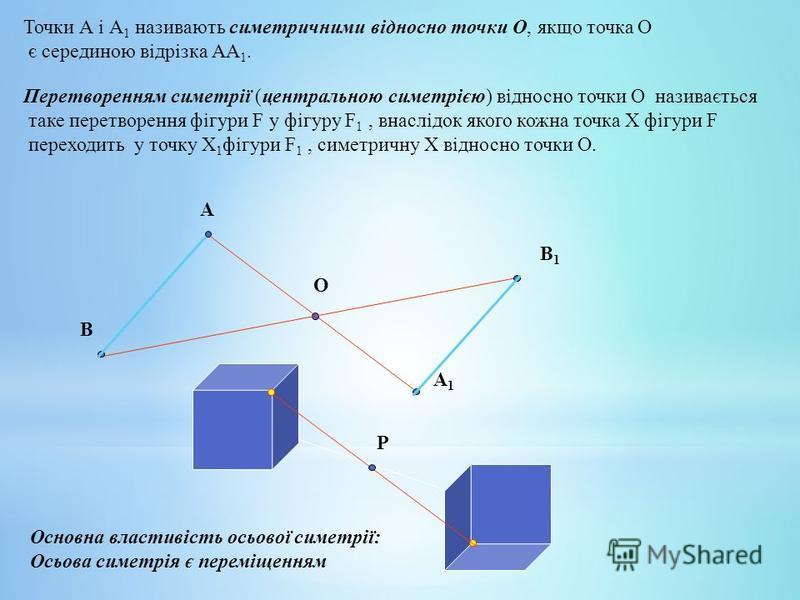 Точки А і А 1 називають симетричними відносно точки О, якщо точка О є серединою відрізка АА 1. Основна властивість осьової симетрії: Осьова симетрія є переміщенням А А1А1 O Перетворенням симетрії (центральною симетрією) відносно точки О називається т