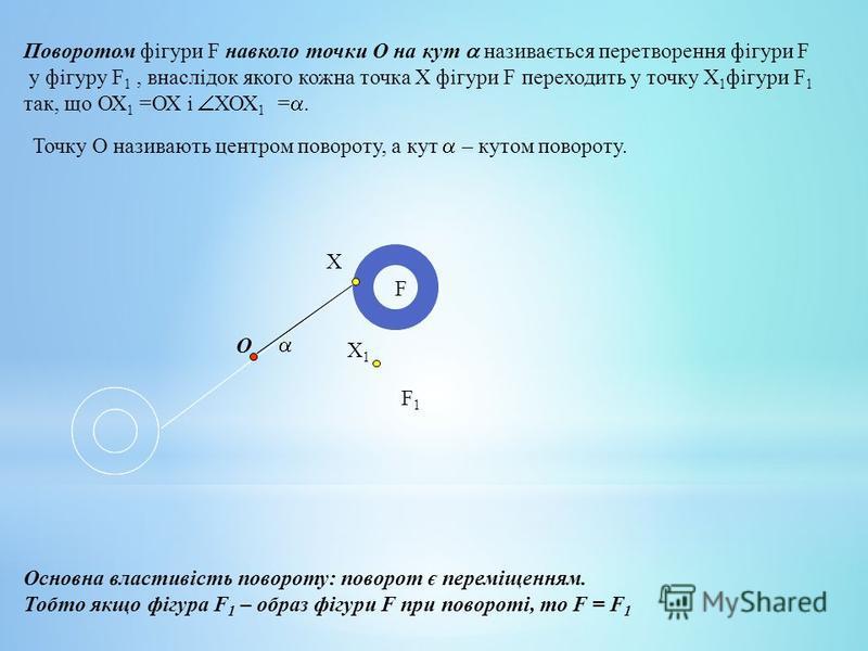Поворотом фігури F навколо точки О на кут називається перетворення фігури F у фігуру F 1, внаслідок якого кожна точка Х фігури F переходить у точку Х 1 фігури F 1 так, що ОХ 1 =ОХ і ХОХ 1 =. Точку О називають центром повороту, а кут – кутом повороту.