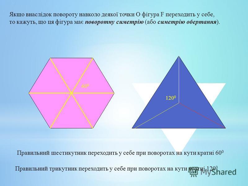 Якщо внаслідок повороту навколо деякої точки О фігура F переходить у себе, то кажуть, що ця фігура має поворотну симетрію (або симетрію обертання). Правильний шестикутник переходить у себе при поворотах на кути кратні 60 0 Правильний трикутник перехо