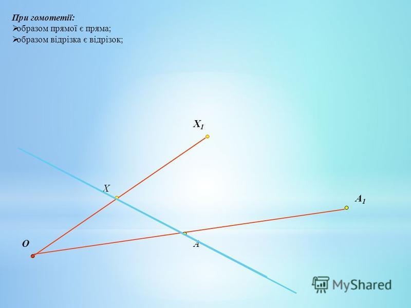 При гомотетії: образом прямої є пряма; образом відрізка є відрізок; O Х Х1Х1 A A1A1