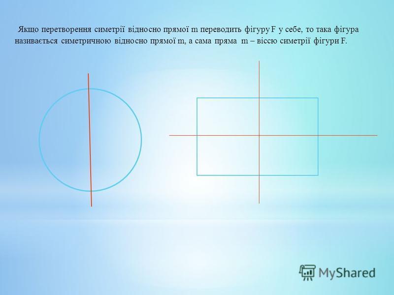 Якщо перетворення симетрії відносно прямої m переводить фігуру F у себе, то така фігура називається симетричною відносно прямої m, а сама пряма m – віссю симетрії фігури F.