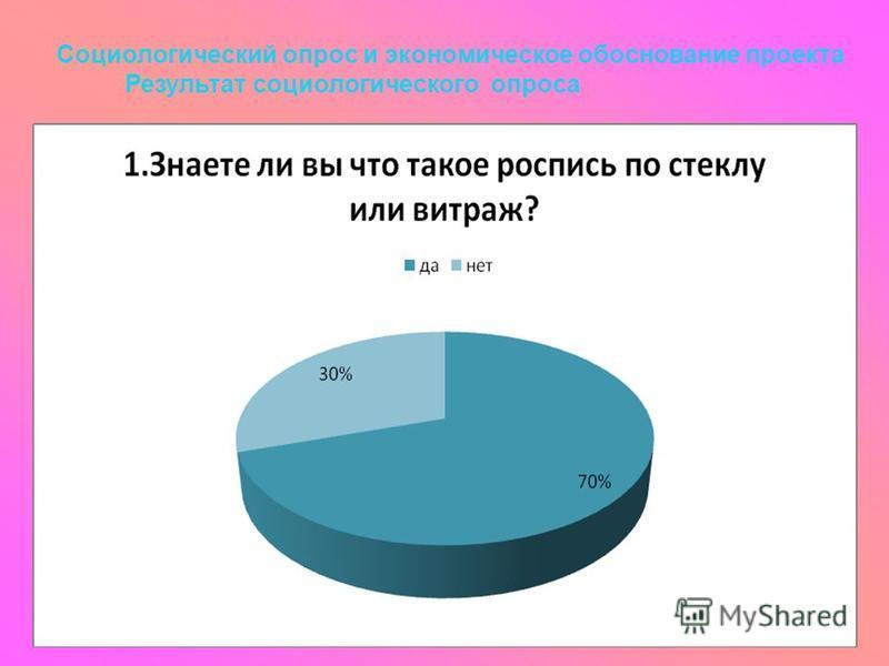Социологический опрос и экономическое обоснование проекта Результат социологического опроса