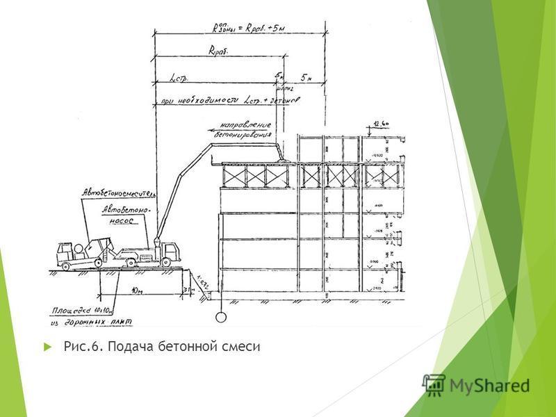 Рис.6. Подача бетонной смеси