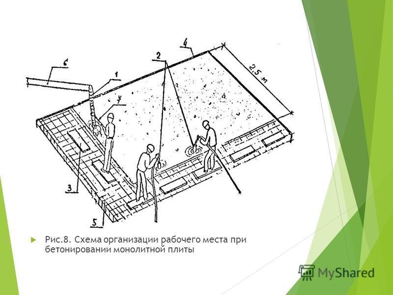 Рис.8. Схема организации рабочего места при бетонировании монолитной плиты