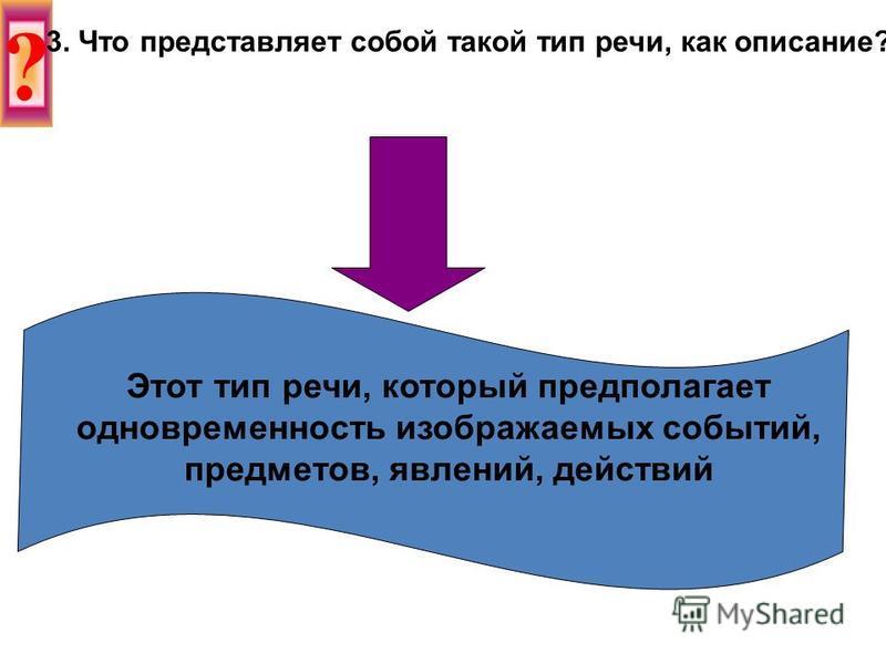 ? 3. Что представляет собой такой тип речи, как описание? Этот тип речи, который предполагает одновременность изображаемых событий, предметов, явлений, действий
