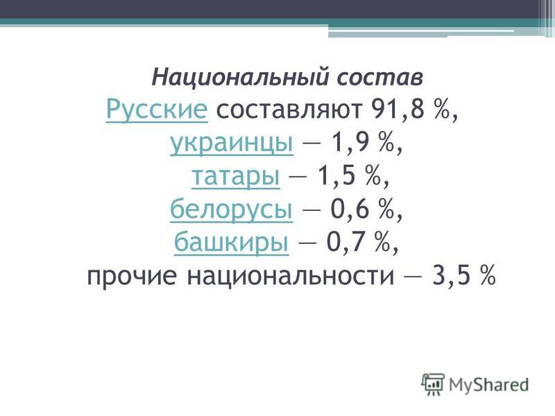 Национальный состав Русские составляют 91,8 %, украинцы 1,9 %, татары 1,5 %, белорусы 0,6 %, башкиры 0,7 %, прочие национальности 3,5 % Русские украинцы татары белорусы башкиры