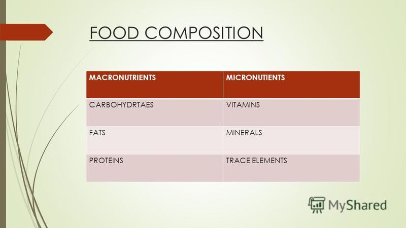 FOOD COMPOSITION MACRONUTRIENTSMICRONUTIENTS CARBOHYDRTAESVITAMINS FATSMINERALS PROTEINSTRACE ELEMENTS