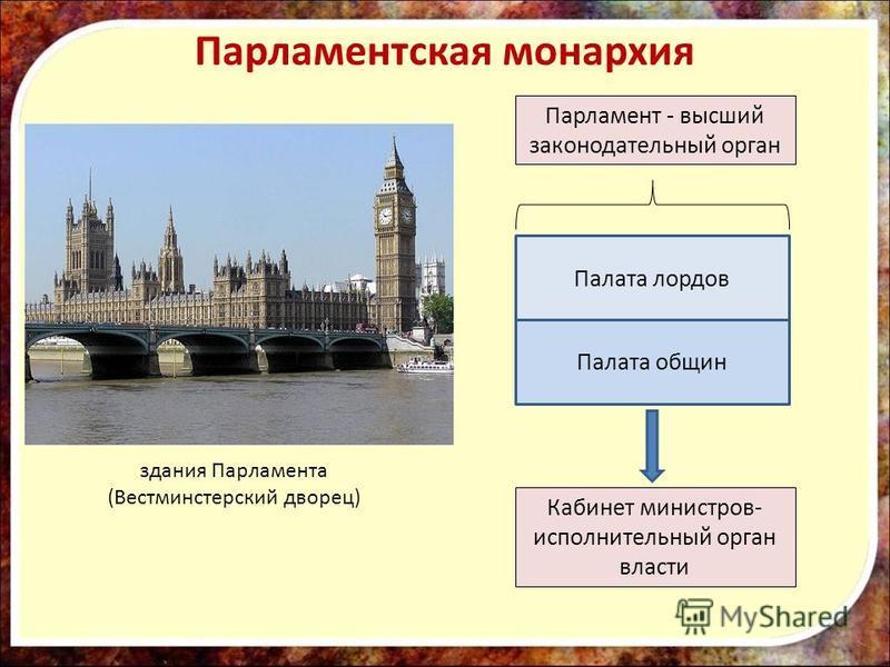 здания Парламента (Вестминстерский дворец) Парламентская монархия Парламент - высший законодательный орган Палата лордов Палата общин Кабинет министров- исполнительный орган власти