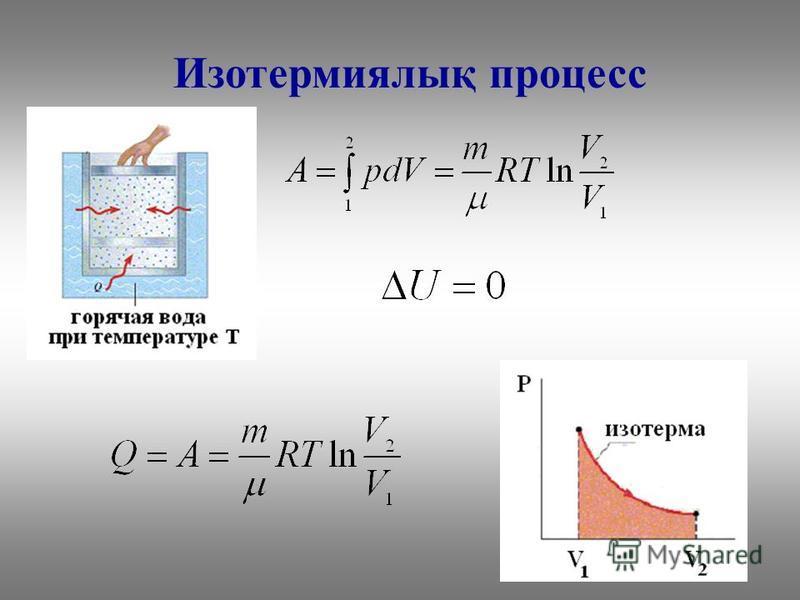Изотермиялық процесс