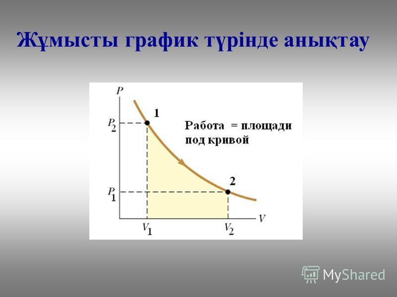 Жұмысты график түрінде анықтау