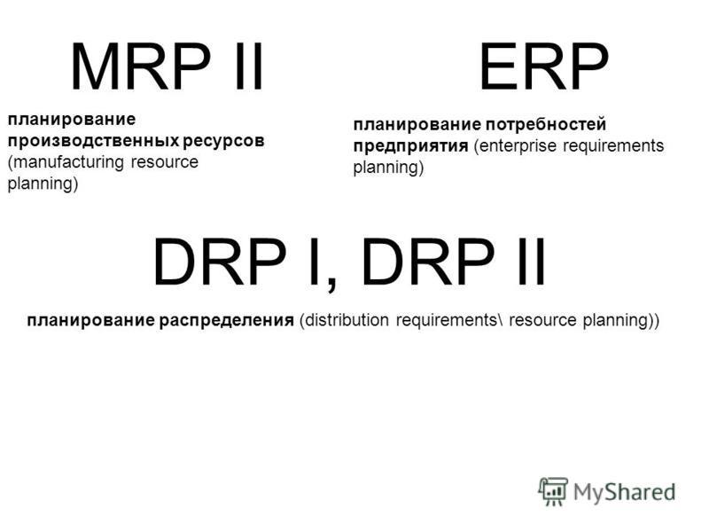 MRP II планирование производственных ресурсов (manufacturing resource planning) ERP планирование потребностей предприятия (enterprise requirements planning) DRP I, DRP II планирование распределения (distribution requirements\ resource planning))