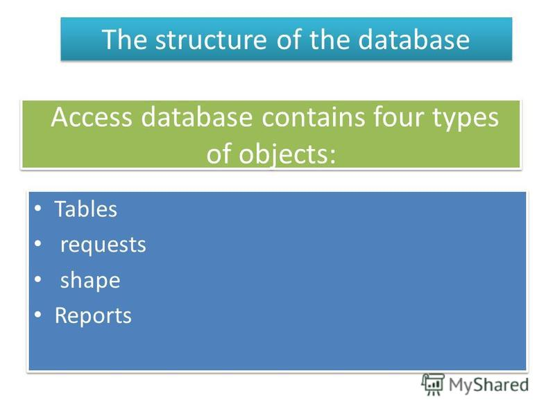 Access database contains four types of objects: Tables requests shape Reports Tables requests shape Reports The structure of the database