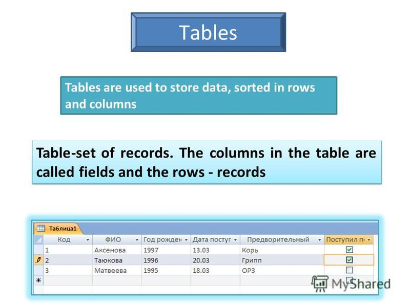 Tables are used to store data, sorted in rows and columns Table-set of records. The columns in the table are called fields and the rows - records Тables