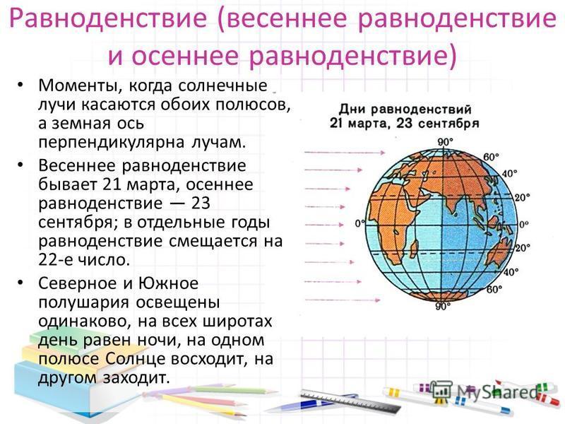 Равноденствие (весеннее равноденствие и осеннее равноденствие) Моменты, когда солнечные лучи касаются обоих полюсов, а земная ось перпендикулярна лучам. Весеннее равноденствие бывает 21 марта, осеннее равноденствие 23 сентября; в отдельные годы равно